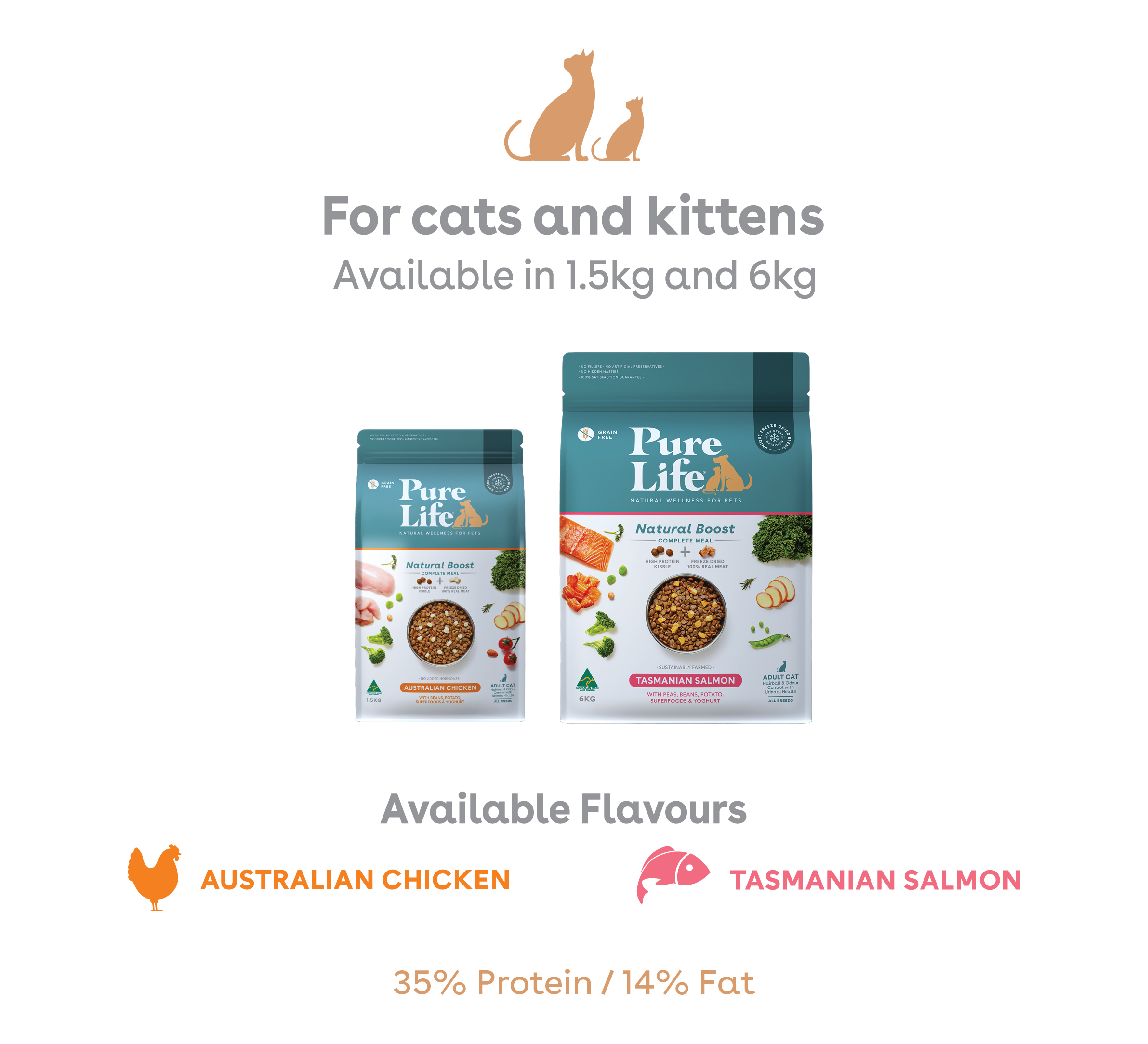 Pure Life for cats and kittens