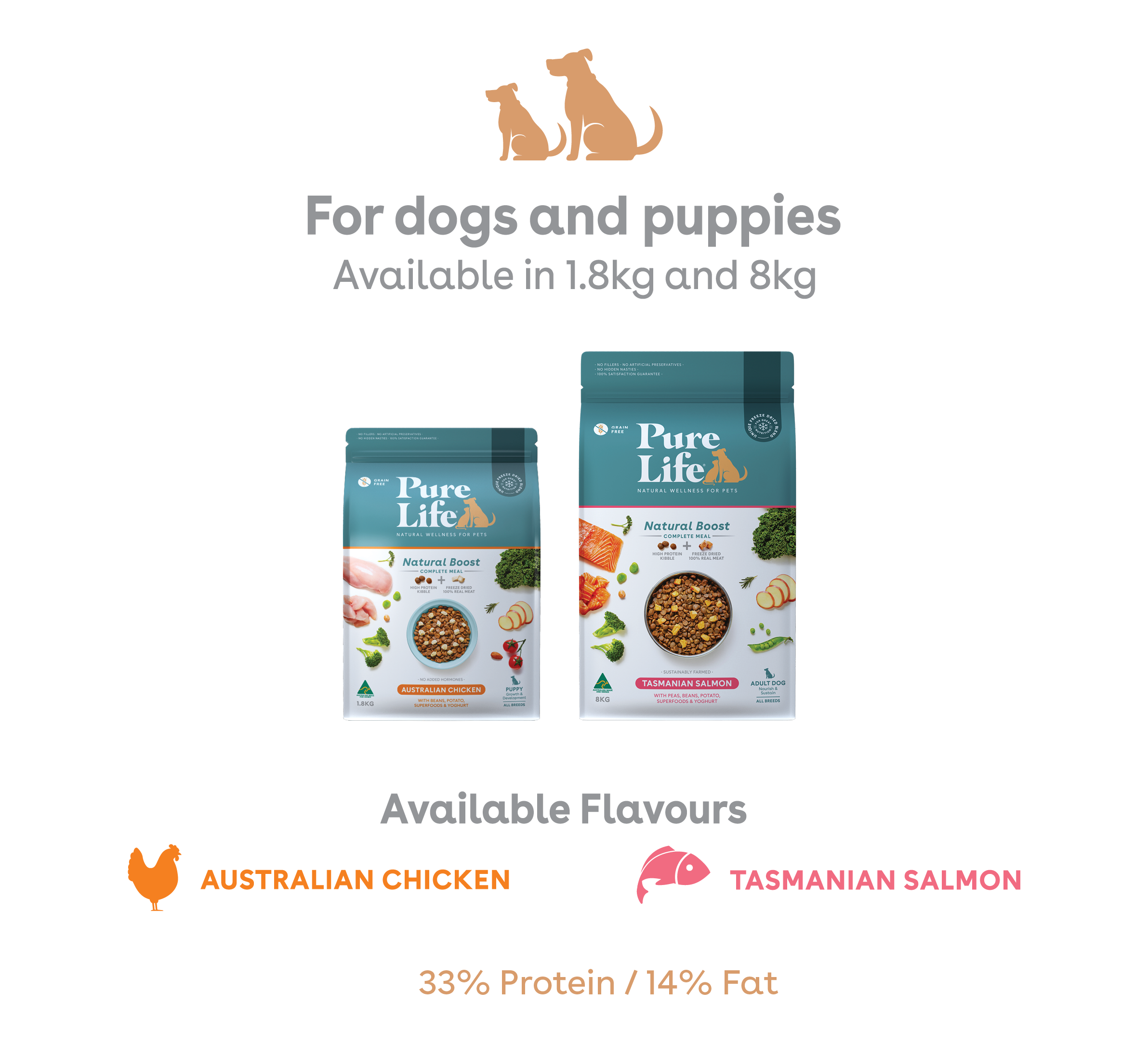 Pure Life For dogs and puppies